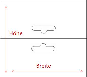 Aufbau von Satteletiketten